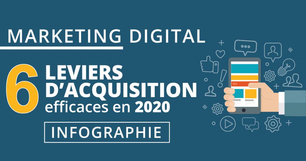 levier-acquisition-web-infographie